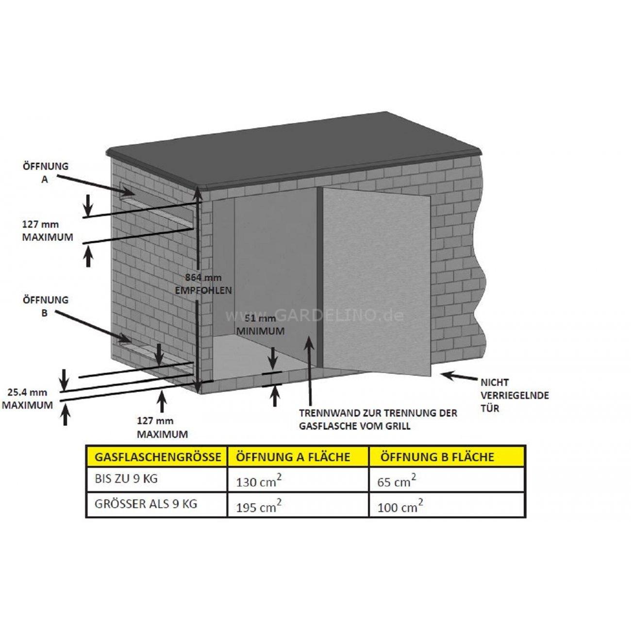 napoleon bilex605rbipss outdoor bbqgrill zum einbauen. Black Bedroom Furniture Sets. Home Design Ideas